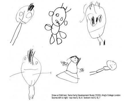 从孩子的画画水平来看他以后的智商
