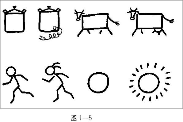 学好简笔画的方法(图1-5)