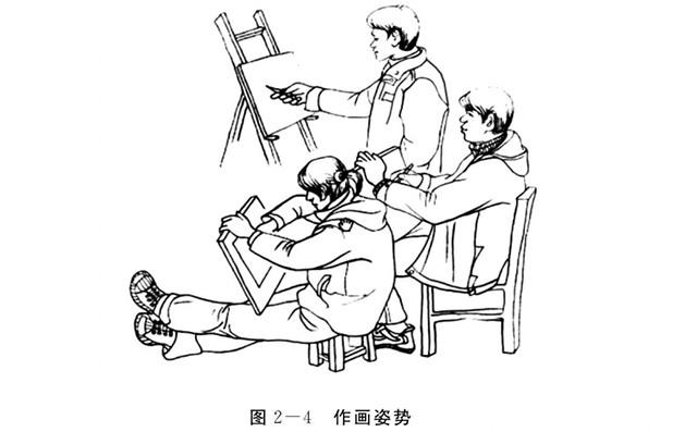 素描的作画姿势