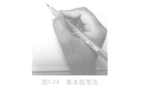 素描怎么拿笔之一:基本执笔法