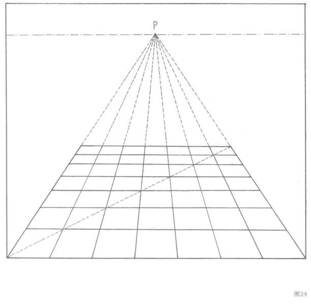 曲线透视图画法与应用