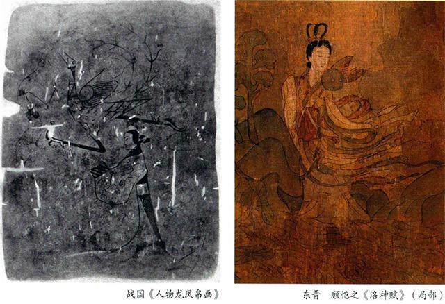 战国人物龙凤帛画和东晋洛神赋