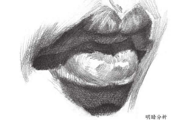 嘴巴暗部分析
