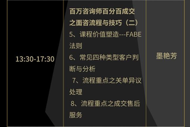 13:30-17:30面咨流程与技巧(二)(墨艳芳)