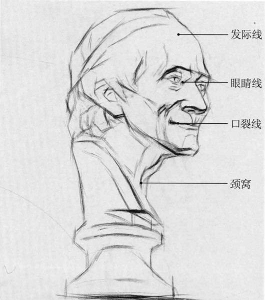 伏尔泰石膏像素描步骤六