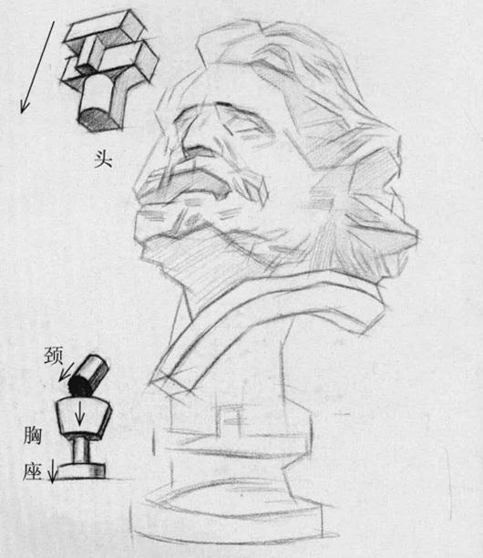 马赛石膏像素描步骤二