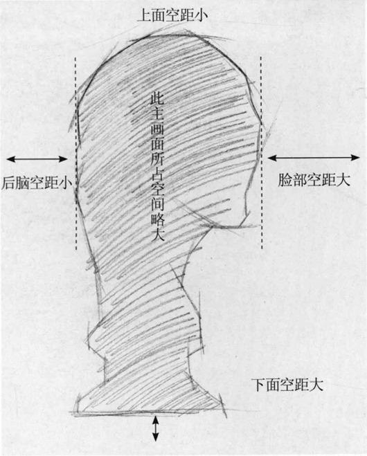 伏尔泰石膏像素描步骤一