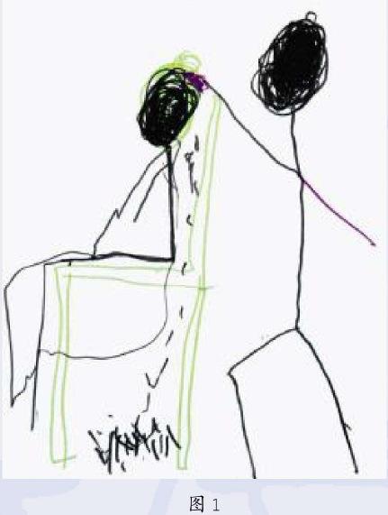 白特(siRC.Burt)的儿童画发展阶段