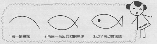 如何画好简笔画