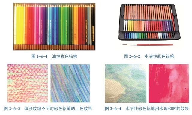 彩色铅笔画基础知识
