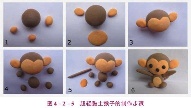 超轻黏土猴子的制作步骤