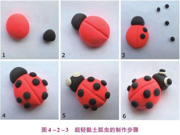 超轻黏土瓢虫的制作步骤