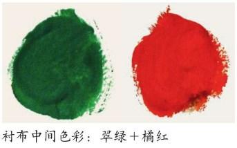 画陶罐与梨所使用的的色彩