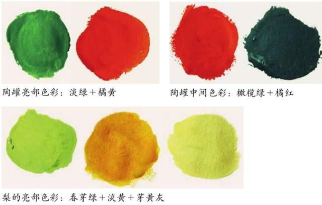 画色彩陶罐与梨所使用的是色彩