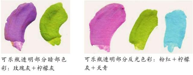 画可乐瓶所需要的的颜色(2)
