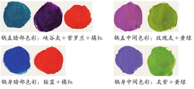 画铝锅所需要的的色彩