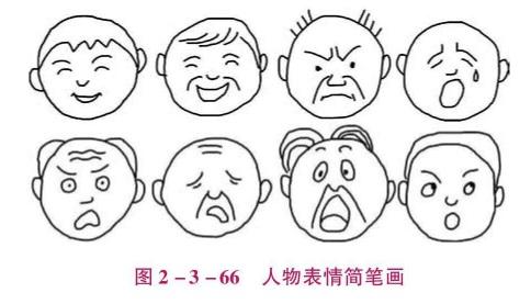 人物表情简笔画