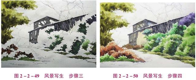 幼儿美术水彩画风景写生步骤(2)