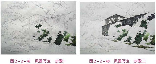 幼儿美术水彩画风景写生步骤(1)