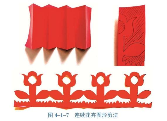 连续图形的剪法(1)