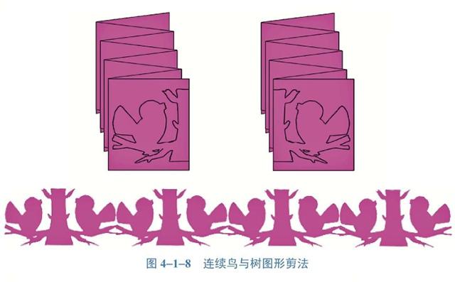 连续图形的剪法(2)