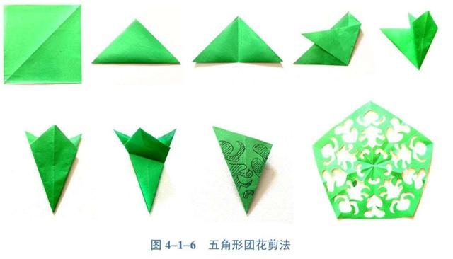 对称图形的剪法(4)