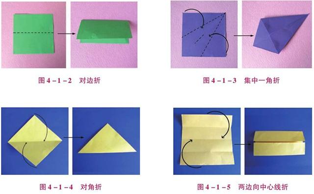 折纸基本折法