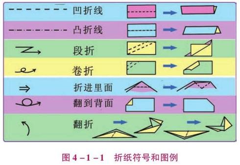 折纸符号和图例
