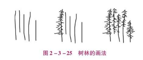 树林的画法
