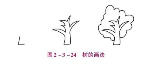 树的画法步骤