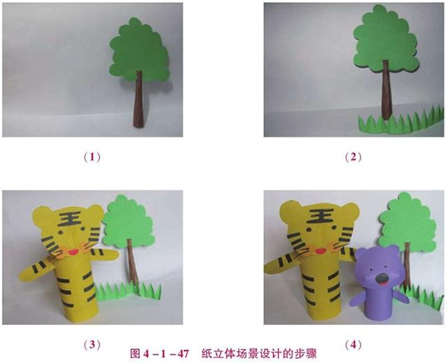 纸立体场景设计步骤