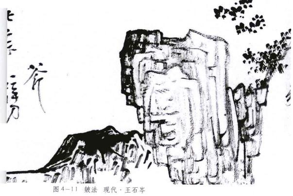 山水画用笔种类