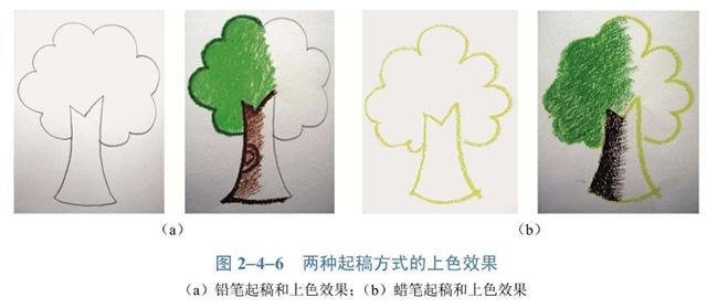 蜡笔画概述(4)