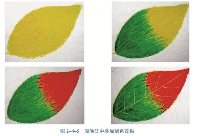 蜡笔画概述(2)